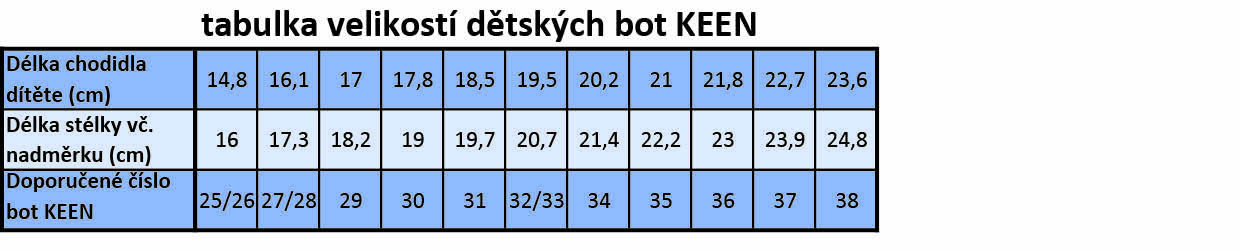tabulka velikosti KEEN