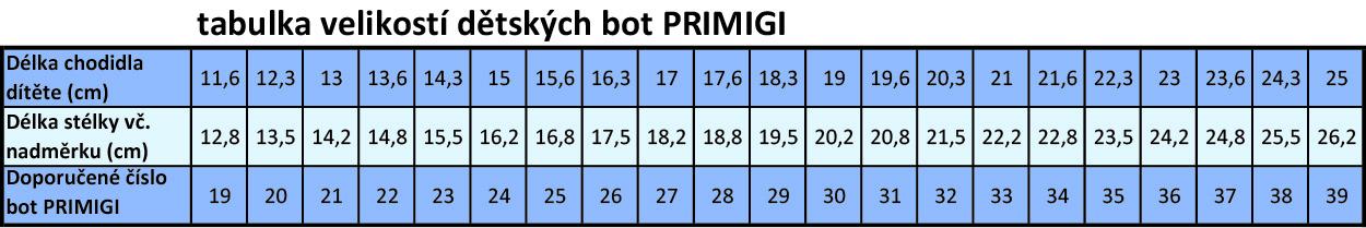 tabulka velikosti PRIMIGI