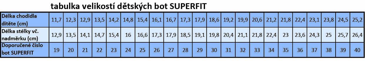 tabulka velikosti SUPERFIT_1
