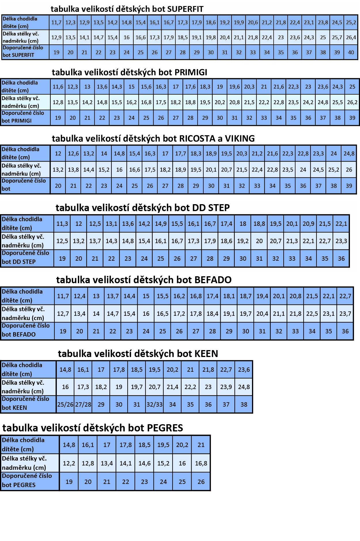 tabulky velikostí dětské obuvi superfit befado keen viking ricosta demar c6491cd009
